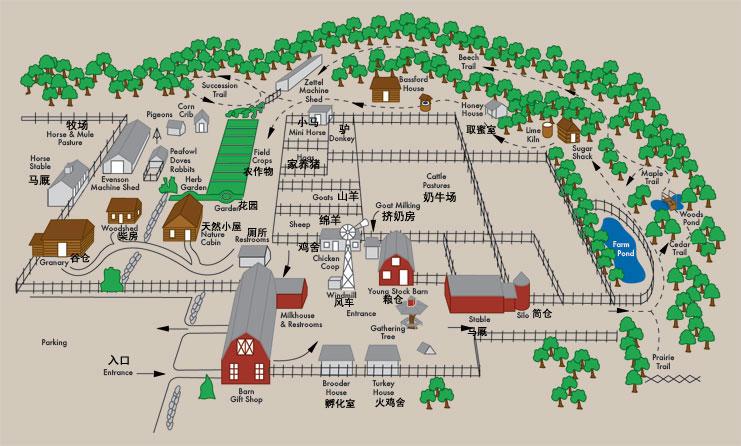 21种乡村庭院或农庄创意设计布局方案,经典!值得收藏!
